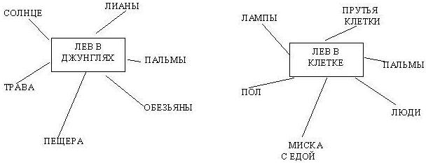 Схема на доске