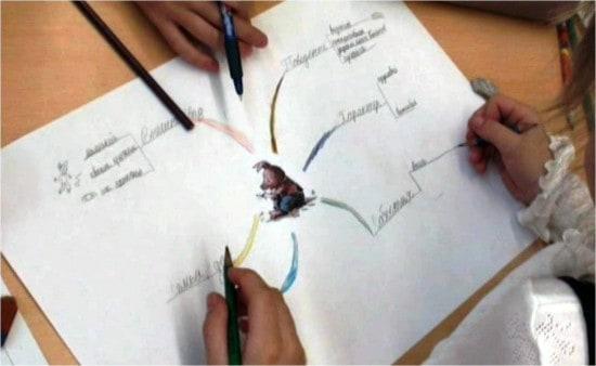 Рис.4. Работа в малых группах на интеллект-картой Кролика