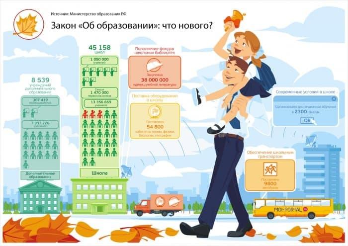 http://moi-portal.ru