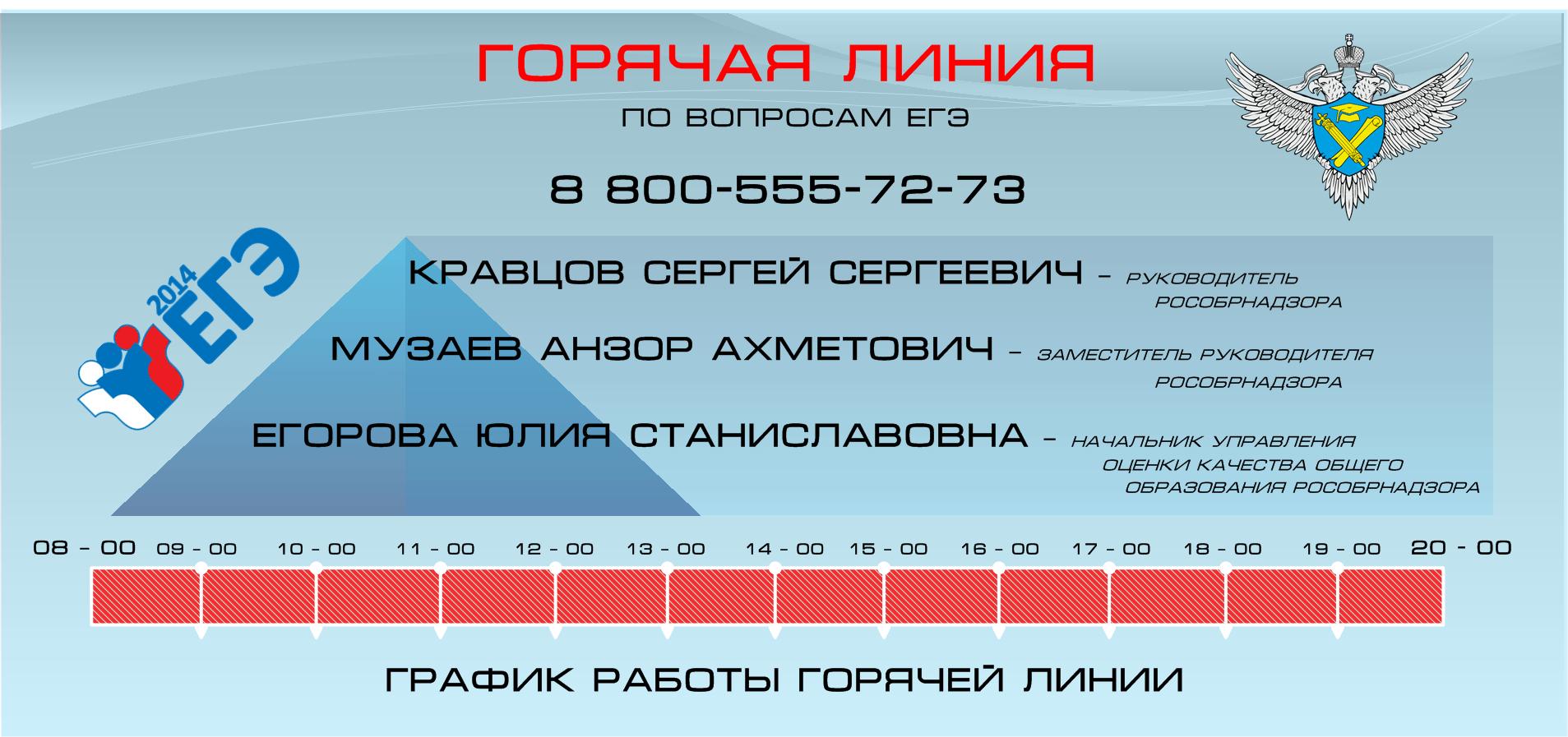 8 апреля Рособрнадзор проведёт онлайн-консультацию по  ЕГЭ