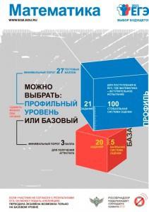 Рособрнадзор подготовил информационные материалы к ЕГЭ