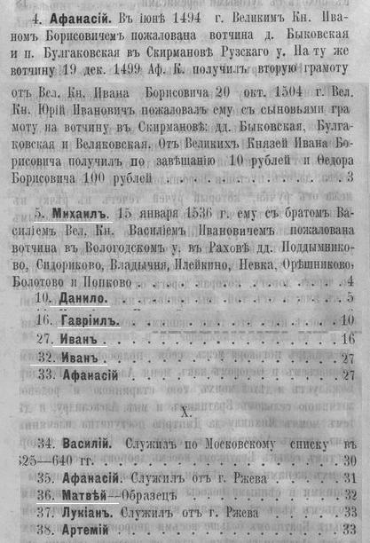 Ельчаниновы