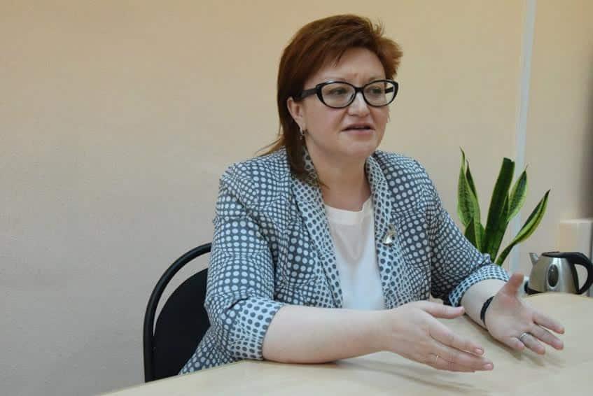 Анжелика Гуденко