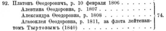 дети Фёдора Желябужского, внуки Луки Михайлова у Руммеля