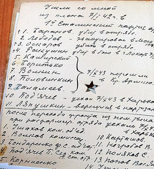 страницы военного дневника врача, акушер-гинеколога А.Н. Зубковича. В 1932-1935 годах он работал заведующим гинекологическим отделением Центральной больницы Петрозаводска. В годы Великой Отечественной войны воевал в рядах Красной Армии и в партизанском отряде