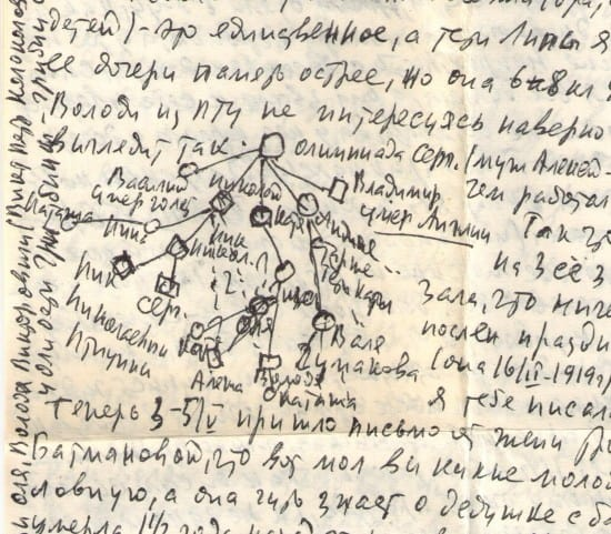письмо от Киры Котиковой