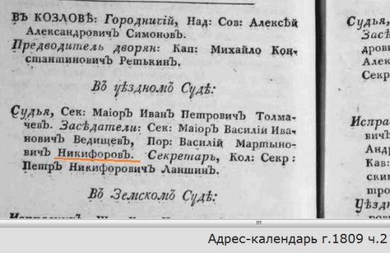 Василий Мартынович Никифоров