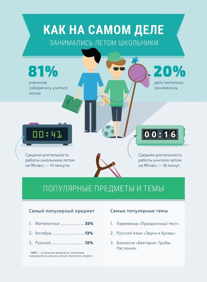 osenyaa-infografika
