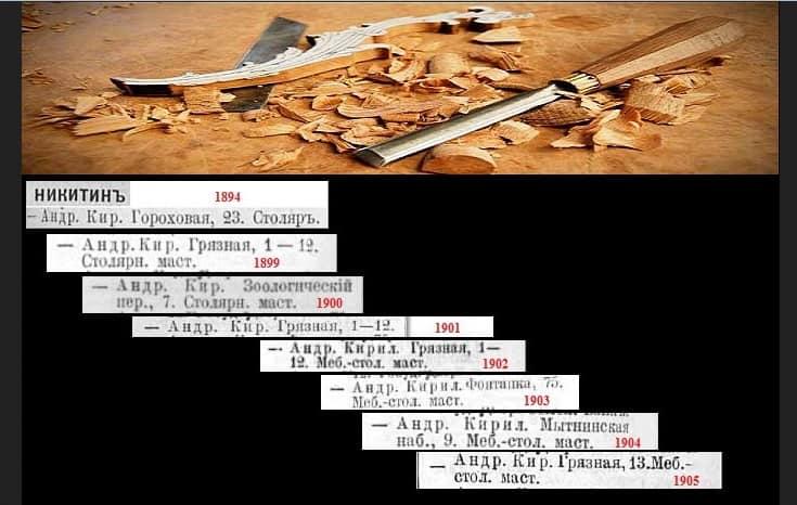 Адреса мастерских моих предков Никитиных