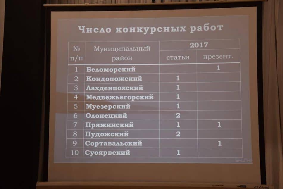 informatsiya-zhyuri-o-konkurse-1