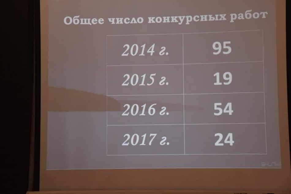 informatsiya-zhyuri-o-konkurse-2