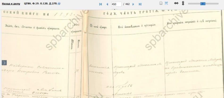 смерть Варвары Ратаевой 1893