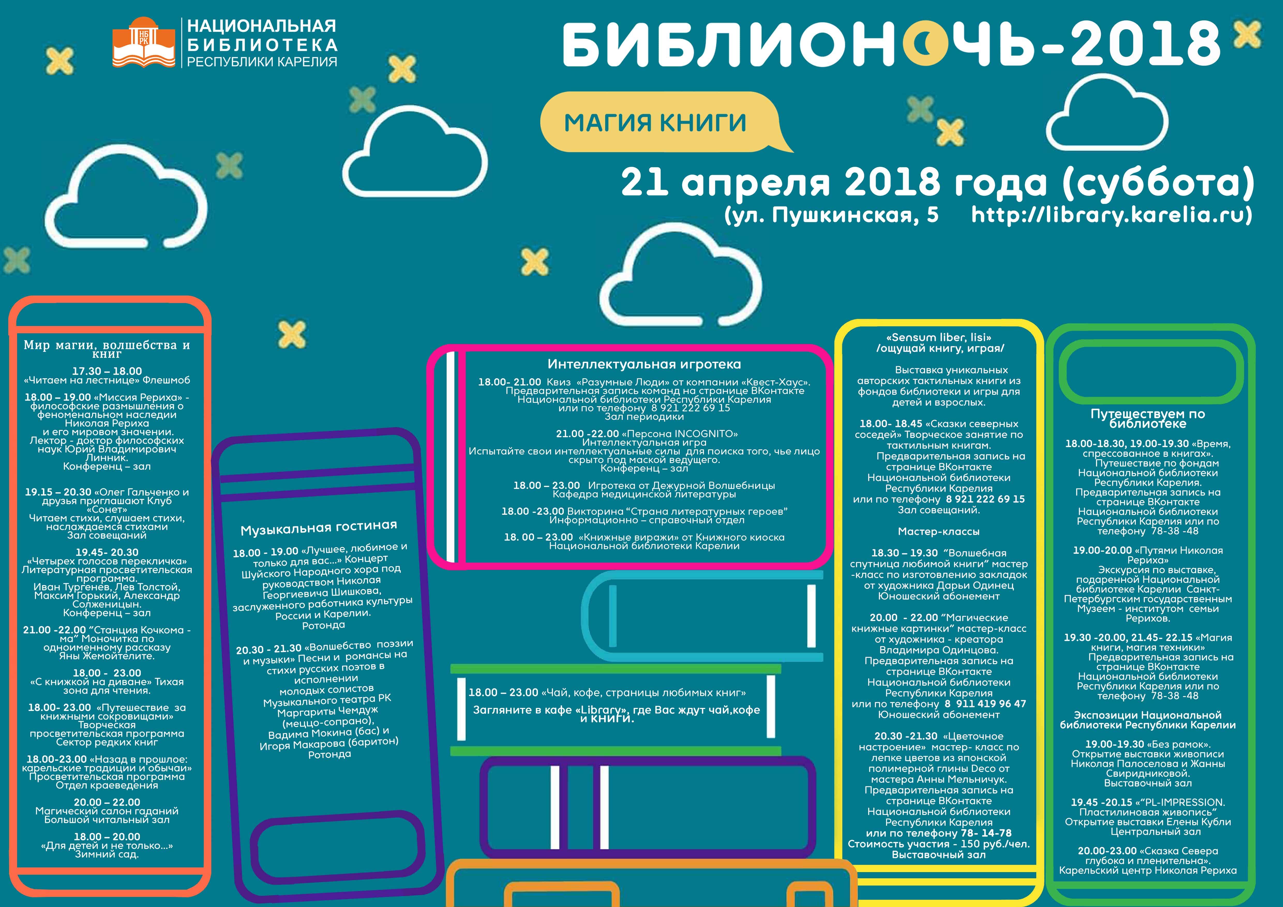 Как оформить медицинской книжки петрозаводск регистрация граждан рф в железнодорожном
