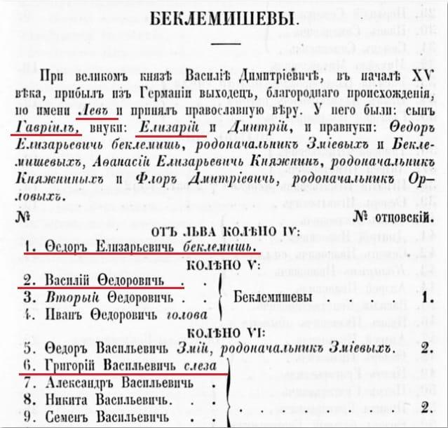 Долгоруков родословная книга 4 часть