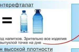 В Карелии вводится раздельный сбор пластика