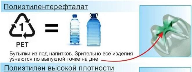 Бутылки из-под напитков