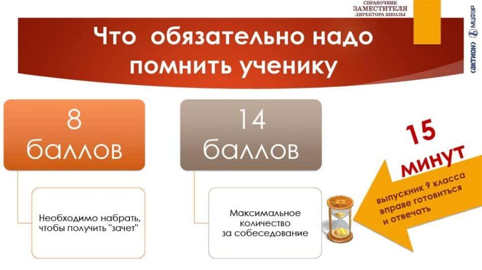 Источник слайда: ppt-online.org