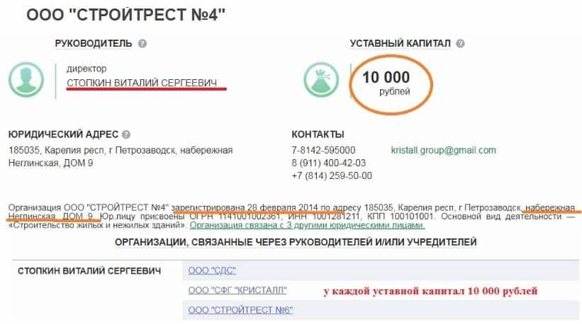 Сведения о ООО Строительный трест №4