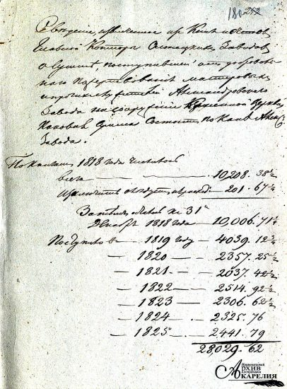 Сведения о сумме добровольных пожертвований мастеровых и служителей Александровского завода на сооружение каменной церкви, собранные в 1918-1925 гг.