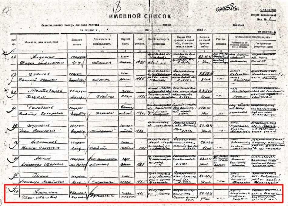 Именной список потерь 28 марта 1945 года