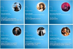 1 сентября завершается прием заявок на участие в бесплатных мастер-классах «Лаборатория талантов»
