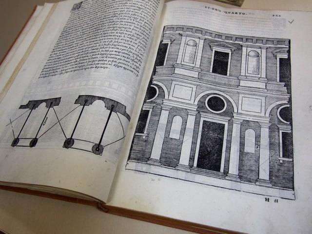 Самая древняя книга отдела. Трактат по истории архитектуры
