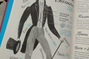 Графический путеводитель по «Евгению Онегину» адресовали подросткам