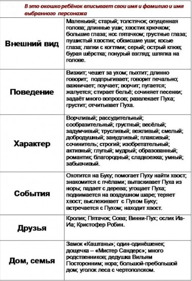 Рис. 2. Таблица признаков и имен признаков
