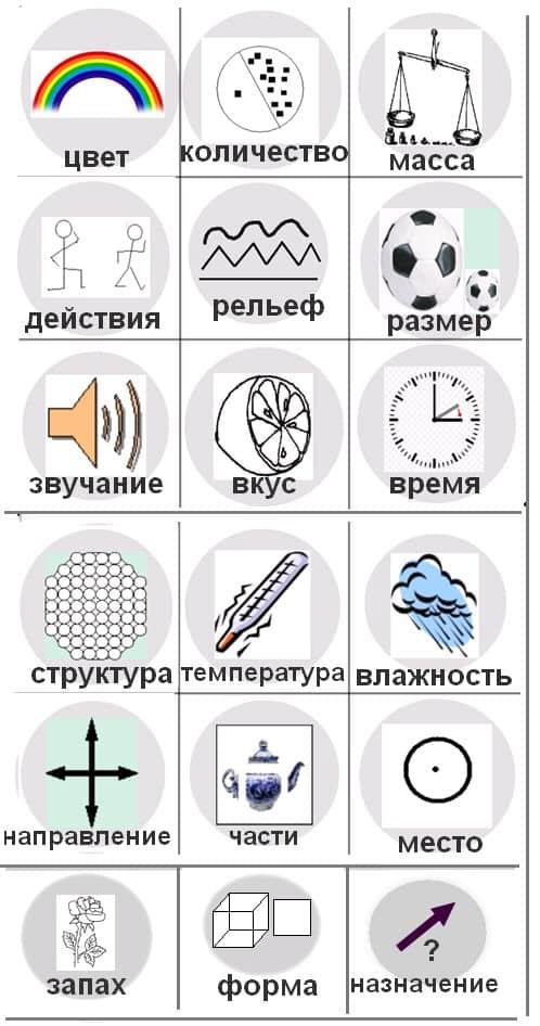 значки для изображения признаков (разработка педагогов ДОУ)