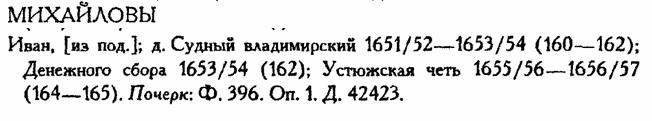 Иван Поликарпович служба