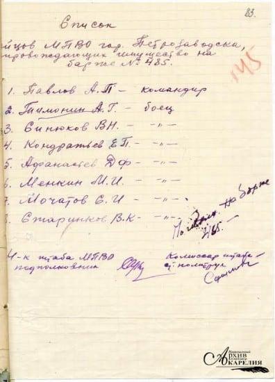 Список бойцов МПВО Петрозаводска, погибших на барже № 485. 1941 год